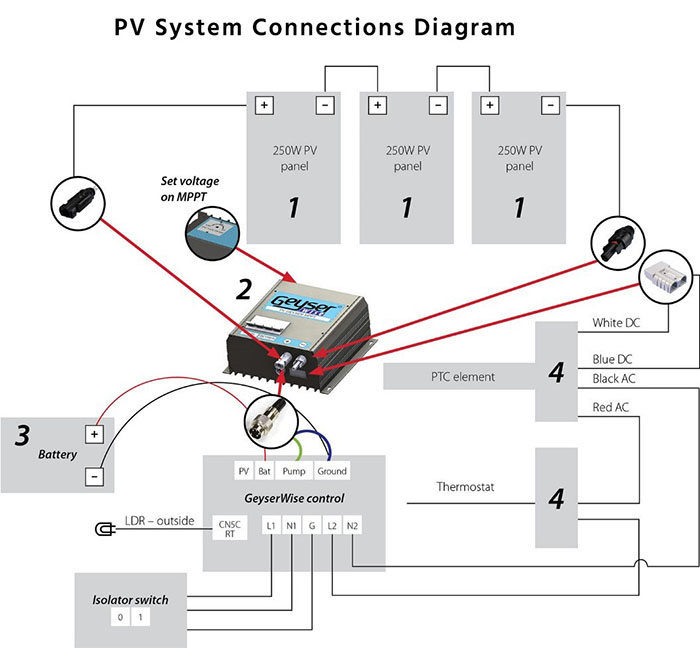 pv system connection diagram